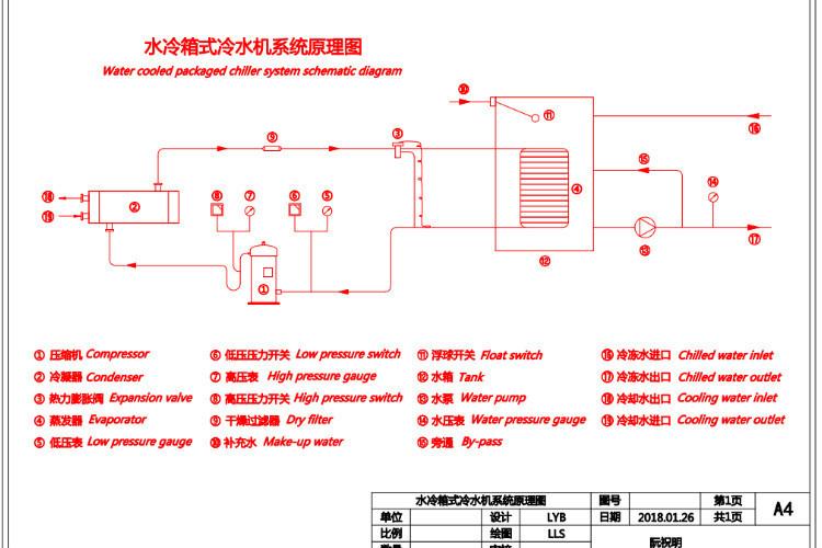 工藝 紅色水箱式冷水機原理圖