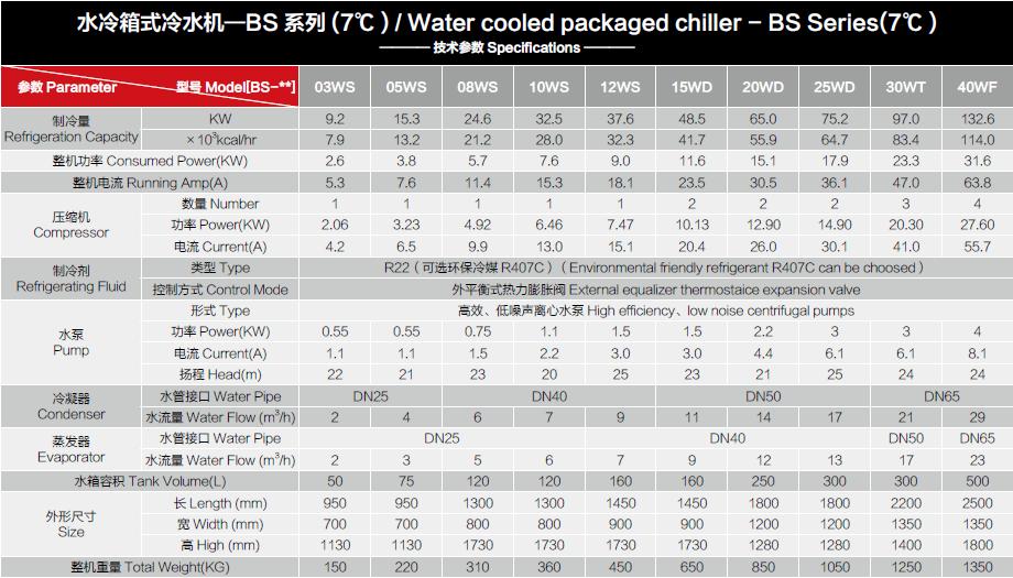 水冷式冷水機